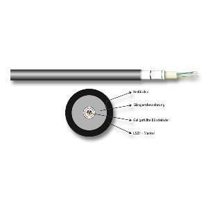 Universalkabel LWL OM4 (Multimode, 50/125) 4 Fasern, Meterware, Good Connections®